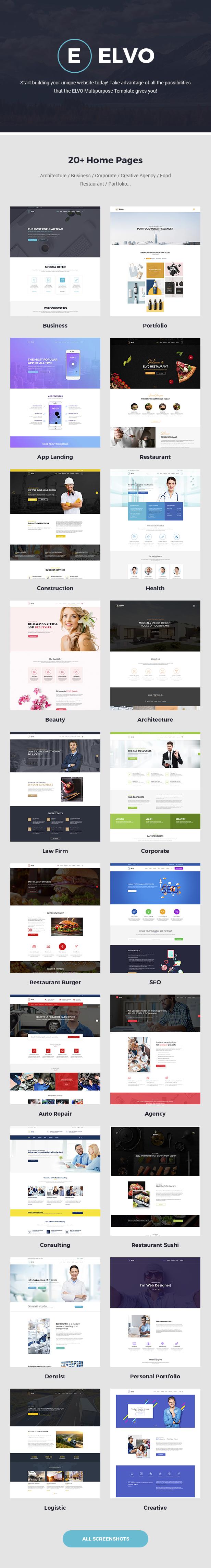 ELVO – Business Multipurpose Joomla Template